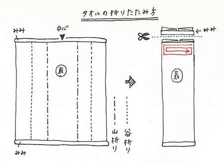 tatamikata_450.jpg
